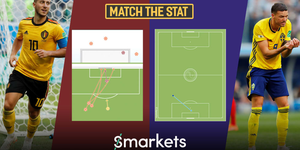 2018 World Cup: Match the Stat Quiz