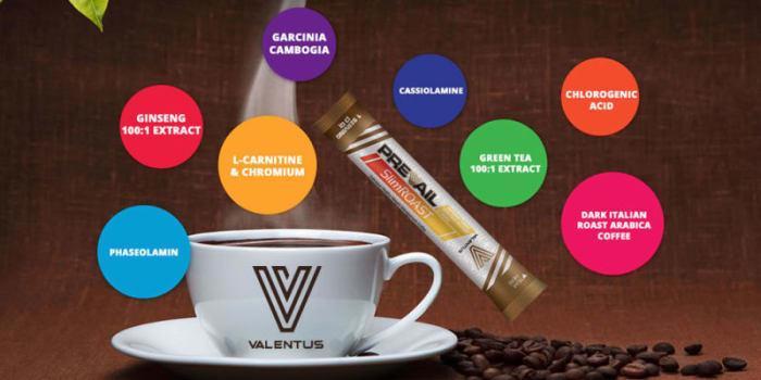 Slimroast Coffee Lovers Survey