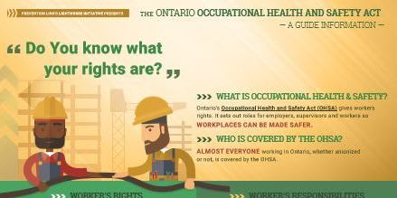 Ontario's Occupational Health and Safety Act Fact Sheet