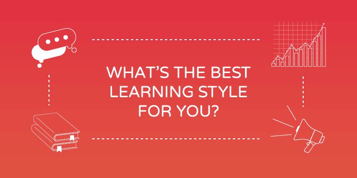 If Not Learning Styles Theory Then What >> Which Learning Style Is Best For You Take The Quiz Training Com Au